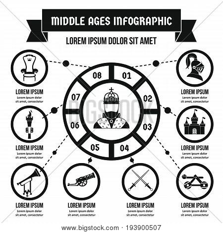 Middle ages infographic banner concept. Simple illustration of middle ages infographic vector poster concept for web