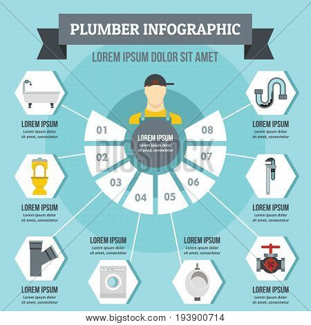 Plumber infographic banner concept. Flat illustration of plumber infographic vector poster concept for web