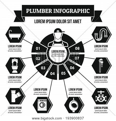 Plumber infographic banner concept. Simple illustration of plumber infographic vector poster concept for web