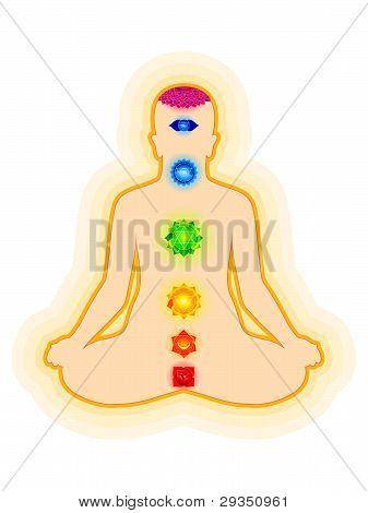 Abstract Chakra Yoga Template