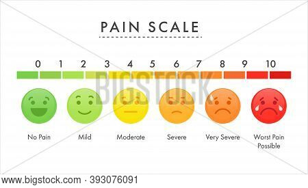 Pain Measurement Scale Stress Bright Vector Template