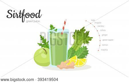 Sirtfood Green Juice Horizontal Banner Remplate. Adele Sirtfood Weight Loss Diet Smoothie And Ingred