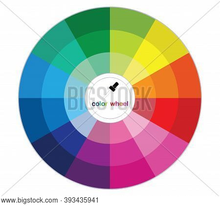 Color Wheel. Complementary Colors Are Opposite Each Other. Vector Graphic Illustration Guide.