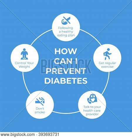 How Can I Prevent Diabetes Poster For World Diabetes Day Awareness Concept In Vector Illustration