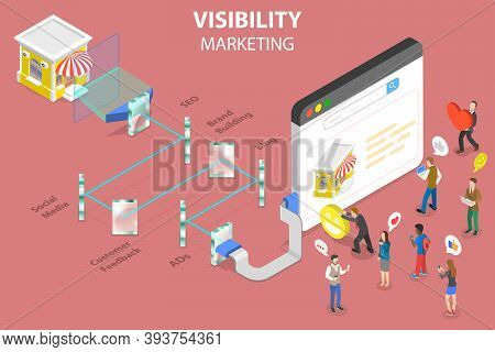 3d Isometric Flat Vector Conceptual Illustration Of Visibility Marketing Strategy