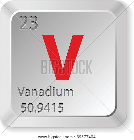 elemento de vanadio