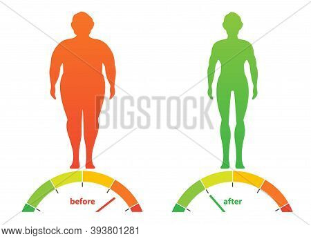 Body Mass Index. Weight Loss. Body With Different Weight. The Effect Of Nutrition On Human Weight.
