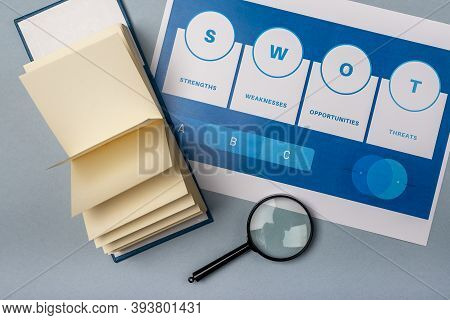 Swot Business Analysis Concept. Research Of Strength And Weaknesses Of Company.