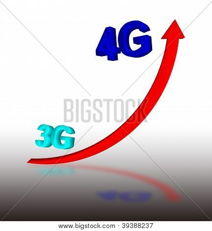3G To 4G