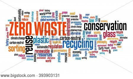 Zero Waste Life Word Cloud Sign. Zero Waste Philosophy - Environmental Conservation.