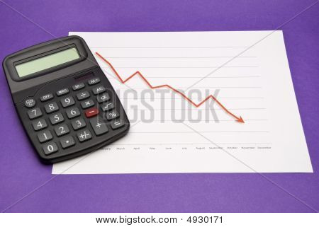 Calculator Next To Downtrend Chart