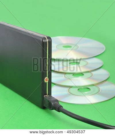 Mobile hard disk, CD-ROM in the green background