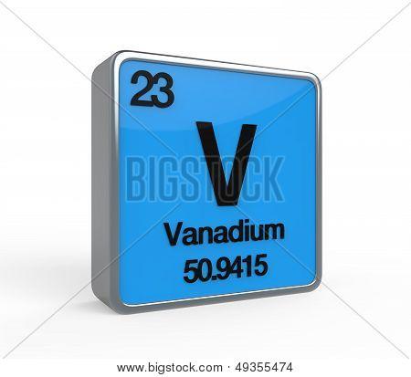 Vanadium Element Periodic Table