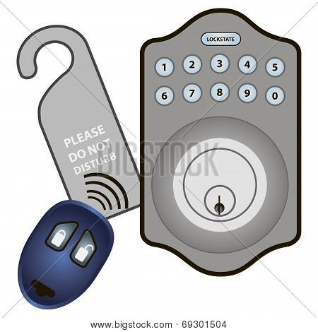 Electronic Digital Lock