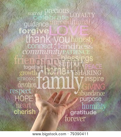 Celebrate the Essence of Family Word Cloud