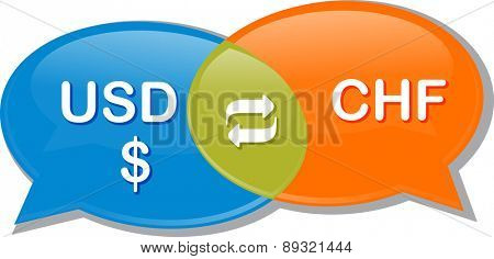 Illustration concept clipart speech bubble dialog conversation negotiation of currency exchange rate USD CHF Swiss Franc Dollar