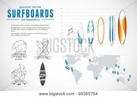 Set Of Vector Surfing Emblem And Icons, Elements Infographics And Lettering.