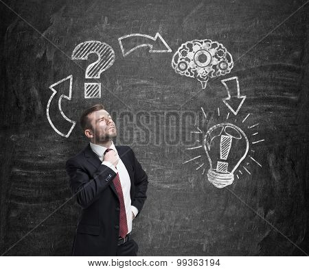 Businessman Constructs A Decision Making Procedure. The Consequence Of Decision Making Process