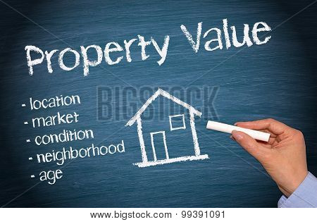 Property Value - Real Estate Concept