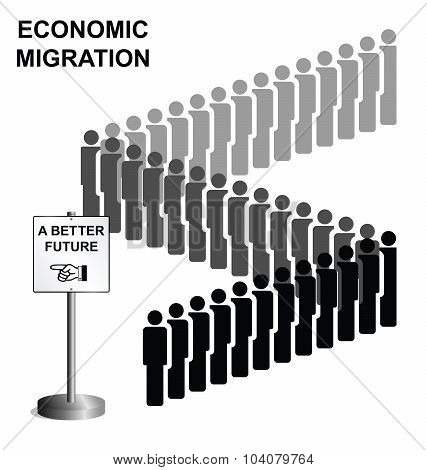 Economic migration