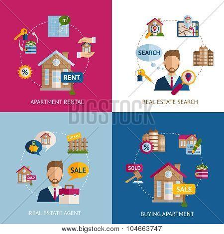 Real Estate Set