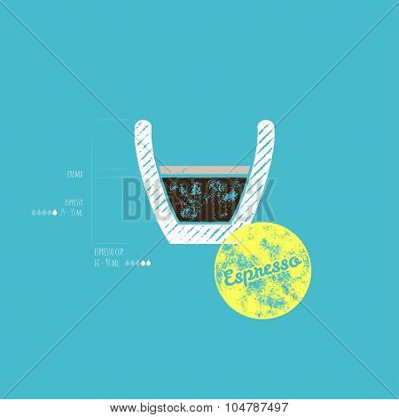Espresso Recipe - Retro Grunge Vector Illustration