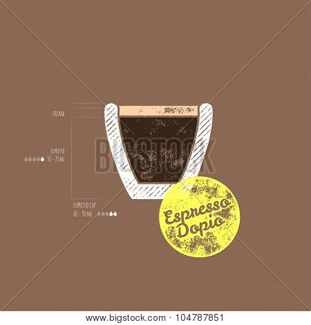 Original Espresso Dopio Recipe - Double Shot - How To Do It - Retro Grunge Vector Illustration