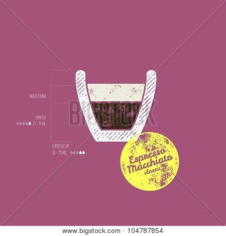 Original Espresso Macchiato Classic Recipe - Retro Grunge Vector Illustration - How To Do It