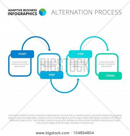 Alternation process chart template