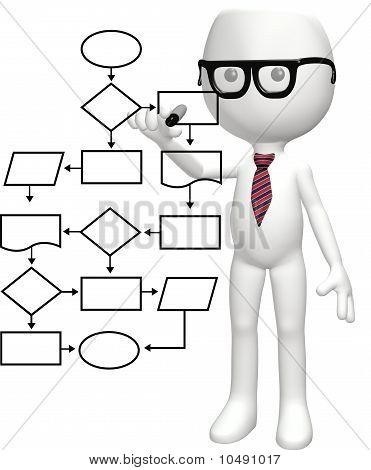 Programmer Genius Nerd Flowchart Program Plan