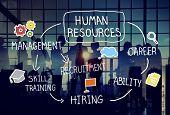 Human Resource Hiring Recruiter Select Career Concept poster