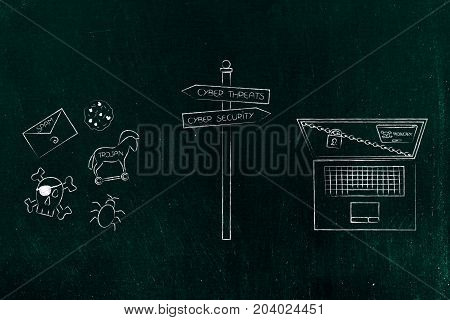 Road Sign With Cyber Threats Icons And Cyber Security Laptop With Chain
