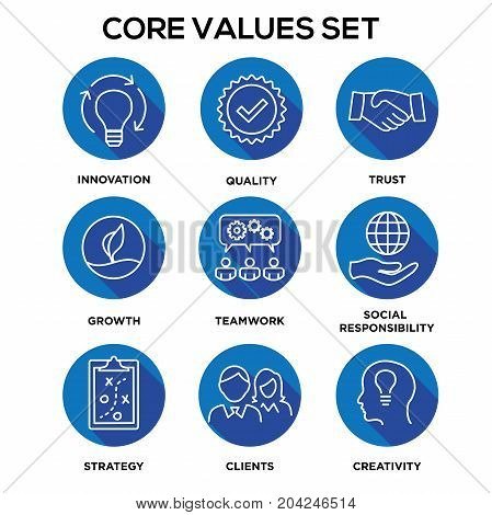 Core Values - Mission, Integrity Value Icon Set With Vision, Honesty, Passion, And Collaboration As