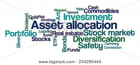 Word Cloud On A White Background - Asset Allocation