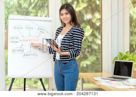 Young Asian Entrepreneur Brainstorm And Discuss For Marketing Plan With Her Marketing Team At Home O