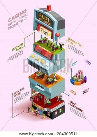 Casino isometric infographics layout with big abstract slot machine divided into thematic parts vector illustration