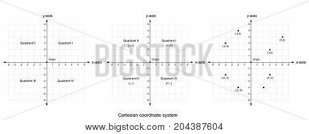 Cartesian coordinate system on white background vector illustration