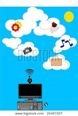 Wireless Cloud Computers