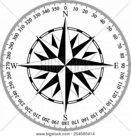 Compass face showing degrees black on white background