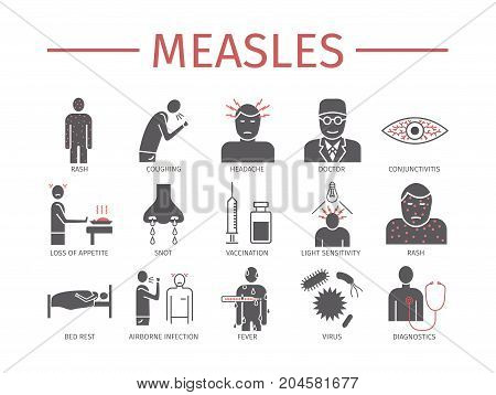 Measles. Symptoms, Treatment. Icons set Vector signs for web graphics
