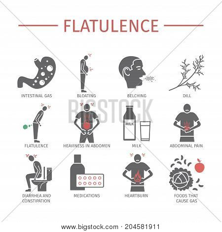 Flatulence. Symptoms, Treatment. Icons set Vector signs for web graphics