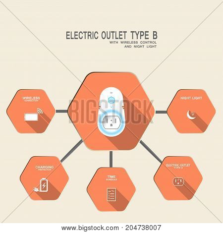 Vector schema of options of electric socket type B with wireless control and night light on the red hexagon background with shadow.
