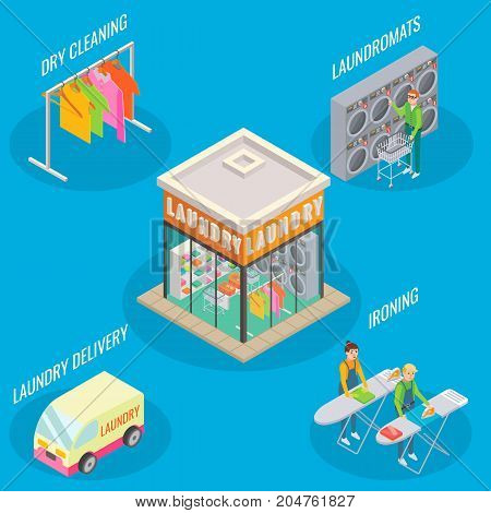 Laundry service vector flat 3d isometric illustration. Laundry room and dry cleaning, laundromat, laundry delivery and ironing concept symbols, icons, design elements.