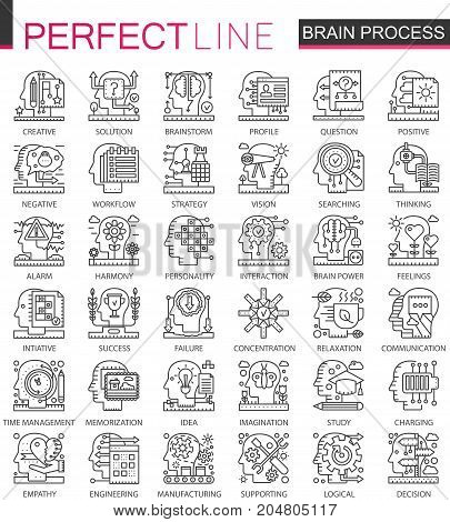 Brain process, imagination and mind power outline mini concept symbols. Modern stroke linear style illustrations set. Perfect thin line icons