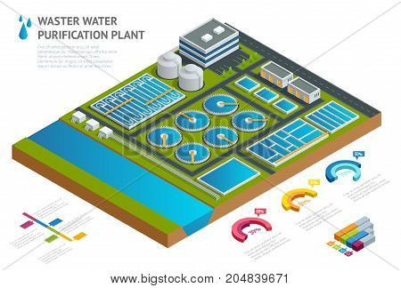 Infographic concept storage tanks in sewage water treatment plant Illustration scientific article Pictogram industrial chemistry cleaner Vector isometric Discharge of liquid chemical waste.