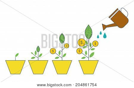 Concept of investment in business, growth and protection of investments, increase in profits. Business cycle development, finance. Money turnover, deposits. Vector illustration isolated.