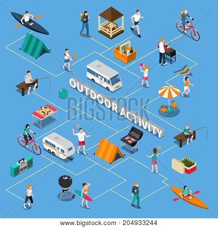 Colored isometric summer outdoor activity people flowchart with means of transport attributes and equipment for activity vector illustration