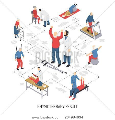 Rehabilitation care and physiotherapy treatments for elderly patients with doctors trainers and medical equipment isolated vector illustration