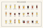 Beer glassware guide, colored icons. Horizontal orientation. Vector illustration poster