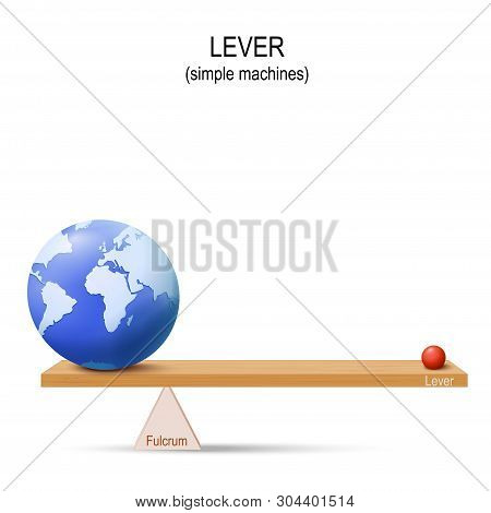 Lever With Globe Of Earth And Small Ball. Simple Machines By Archimedes. Lever Is A Machine Consisti